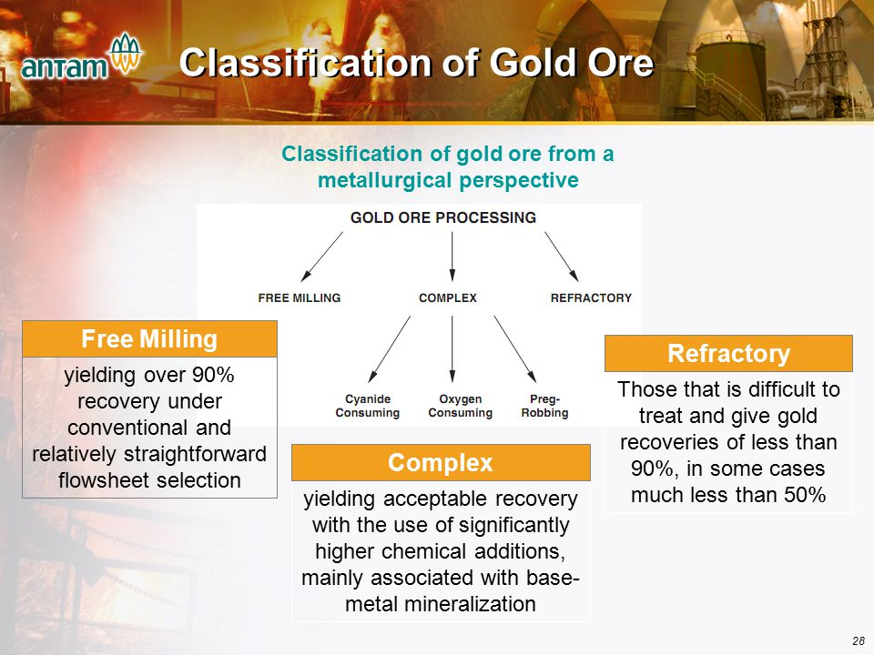Classification of Gold Ore