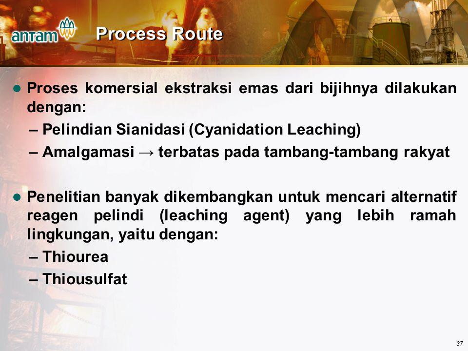 Process Route Proses komersial ekstraksi emas dari bijihnya dilakukan dengan: – Pelindian Sianidasi (Cyanidation Leaching)