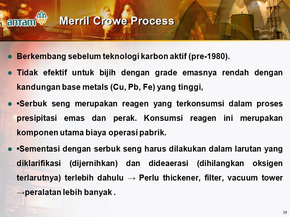 Merril Crowe Process Berkembang sebelum teknologi karbon aktif (pre-1980).