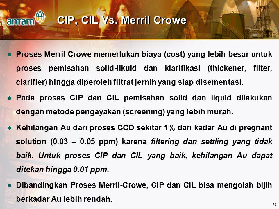 CIP, CIL Vs. Merril Crowe
