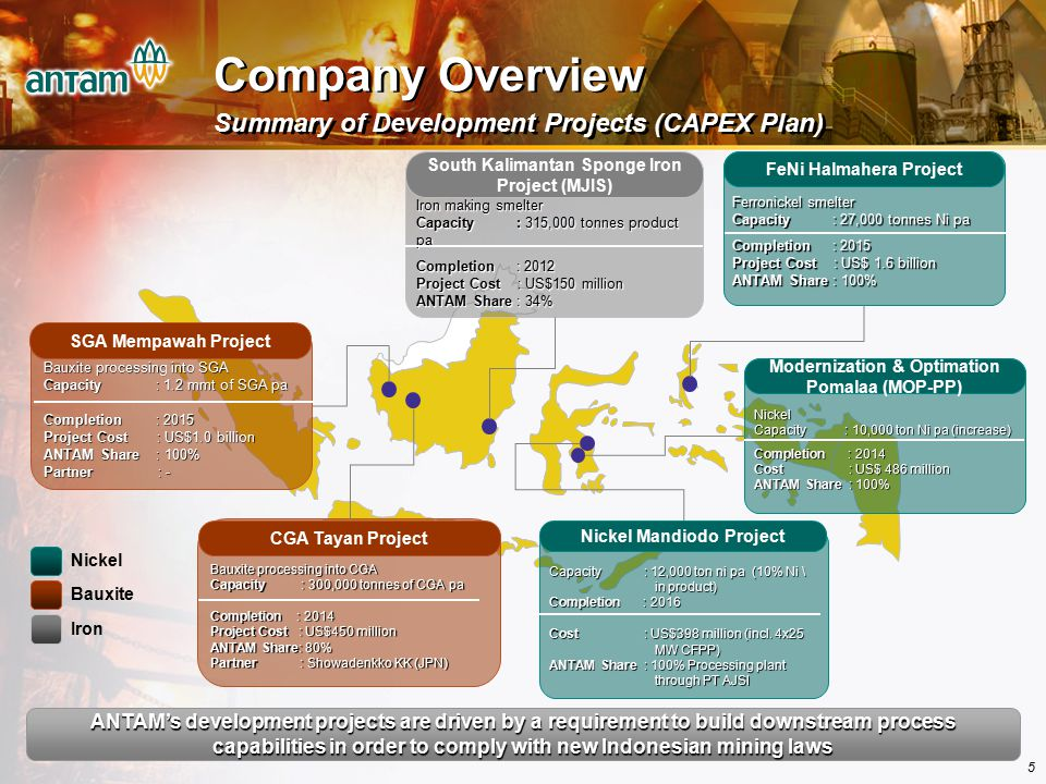Company Overview Summary of Development Projects (CAPEX Plan)