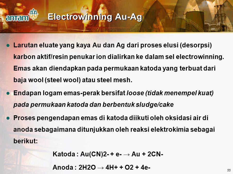 Electrowinning Au-Ag