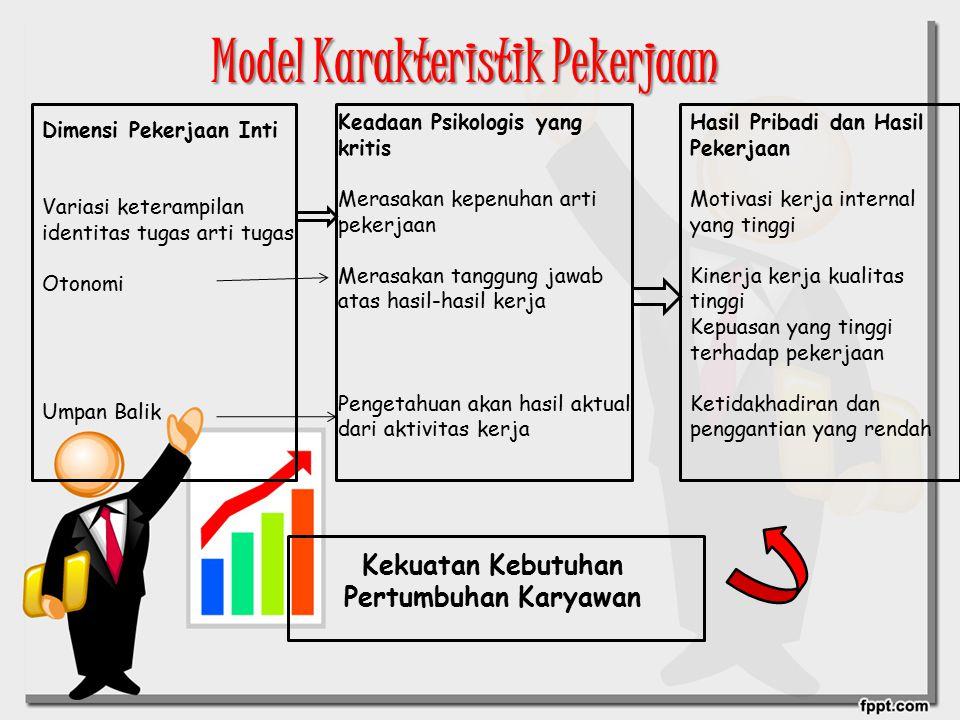 Model Karakteristik Pekerjaan