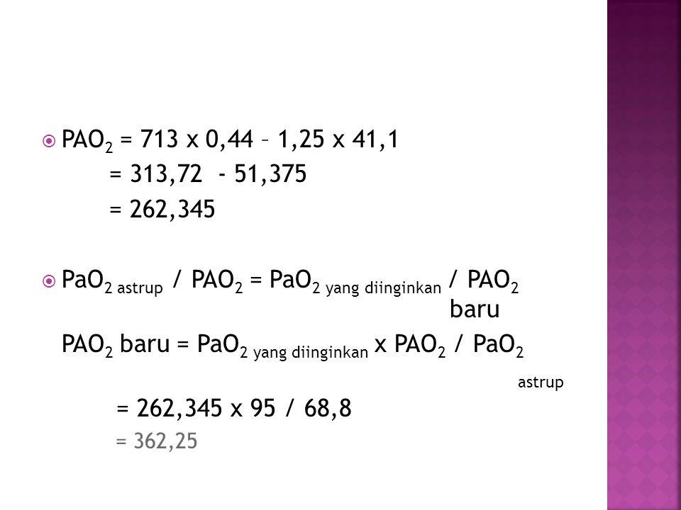 PaO2 astrup / PAO2 = PaO2 yang diinginkan / PAO2 baru