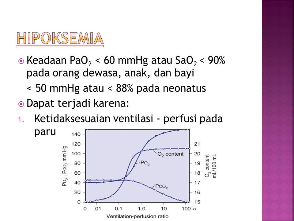 Hipoksemia Keadaan PaO2 < 60 mmHg atau SaO2 < 90% pada orang dewasa, anak, dan bayi. < 50 mmHg atau < 88% pada neonatus.