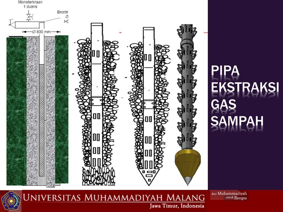 Pipa ekstraksi Gas Sampah
