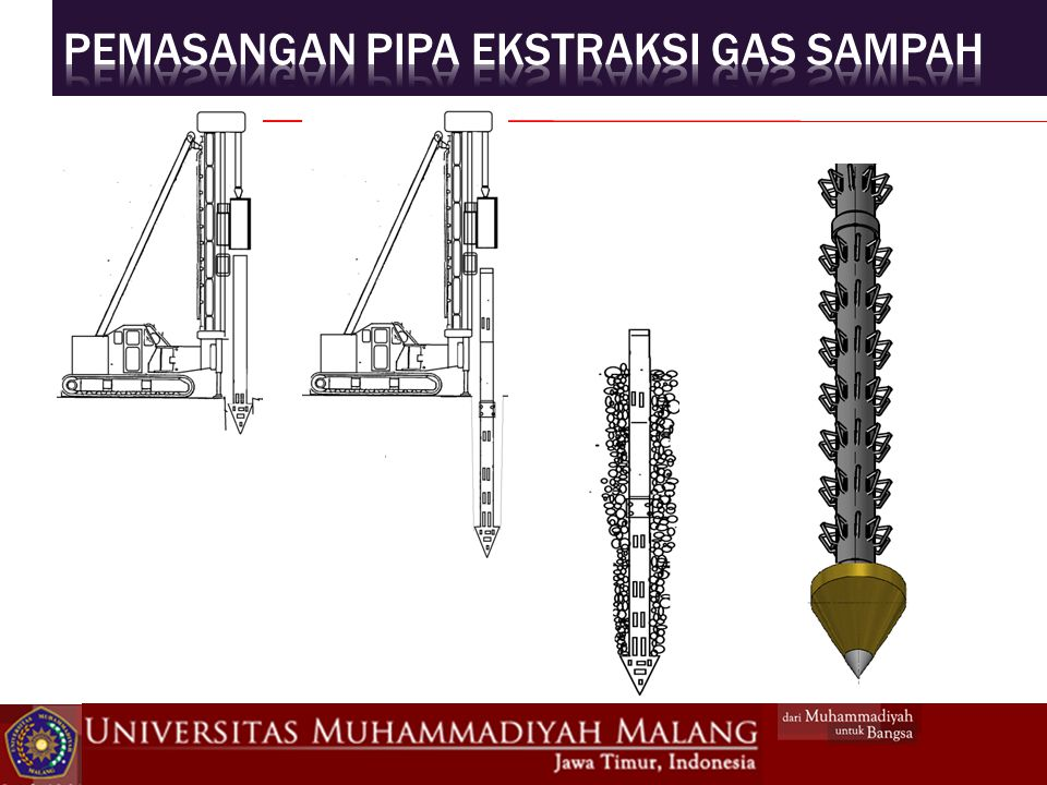 Pemasangan Pipa ekstraksi gas sampah