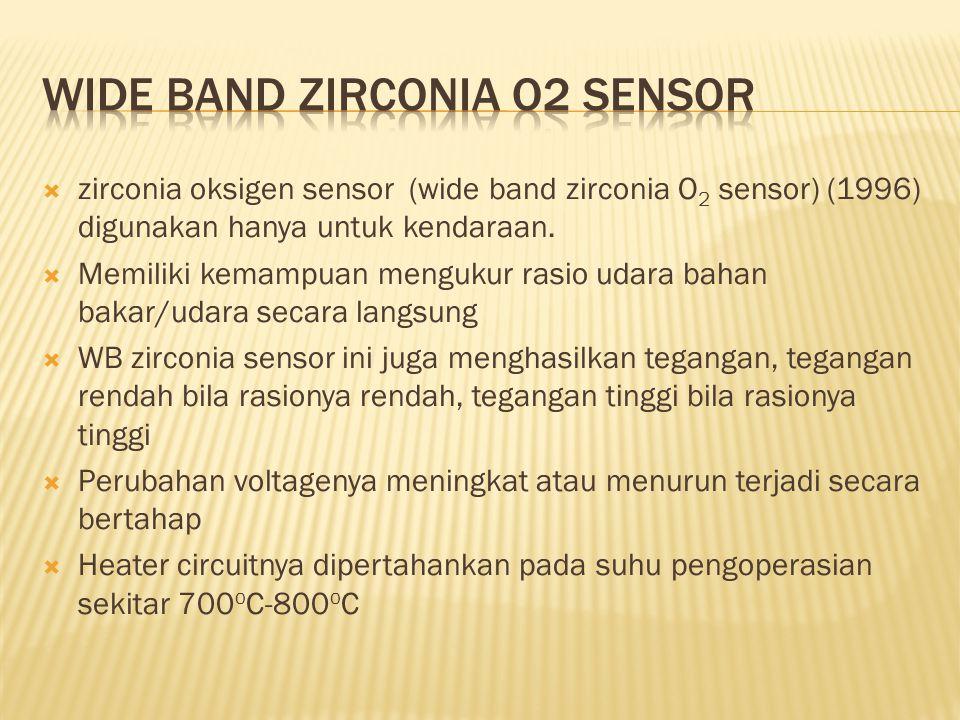 wide band zirconia O2 sensor