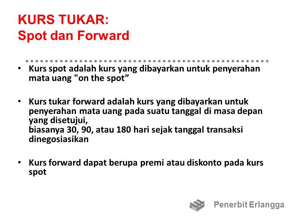 KURS TUKAR: Spot dan Forward