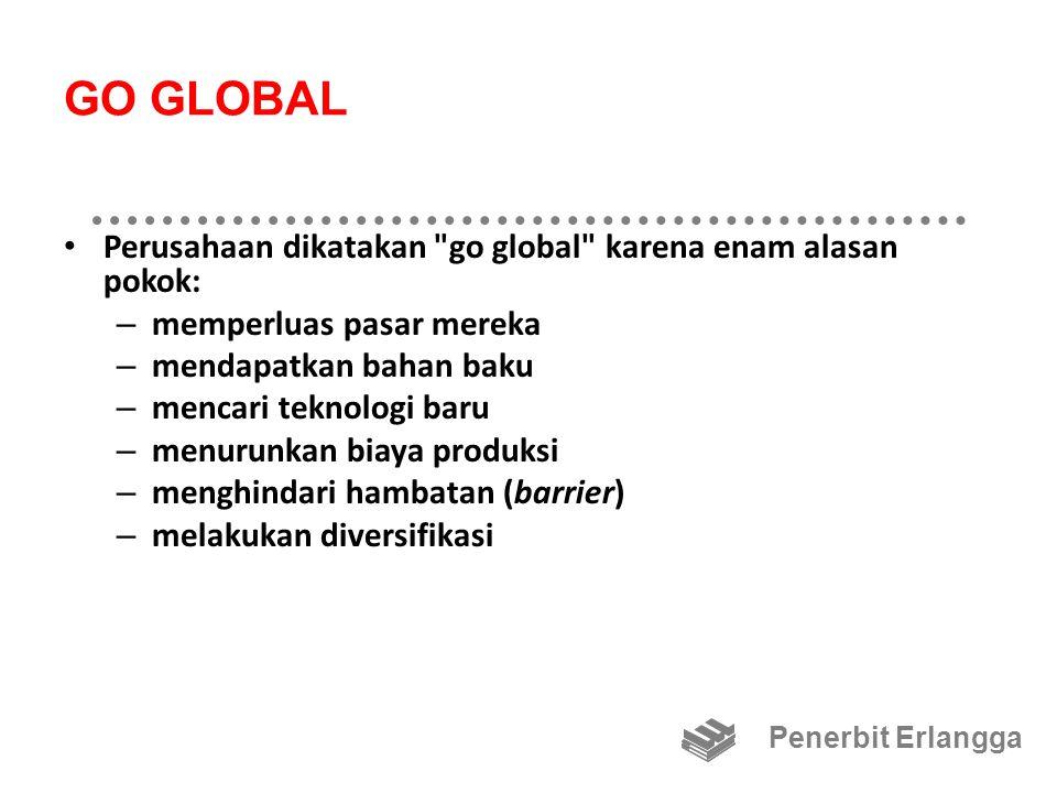 GO GLOBAL Perusahaan dikatakan go global karena enam alasan pokok: