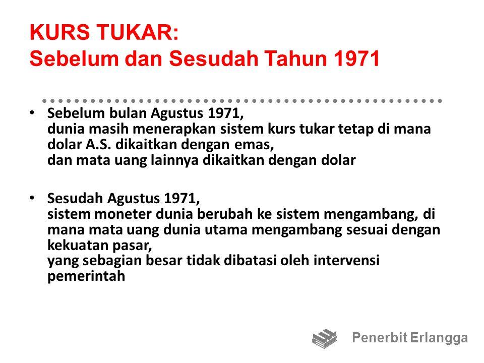KURS TUKAR: Sebelum dan Sesudah Tahun 1971