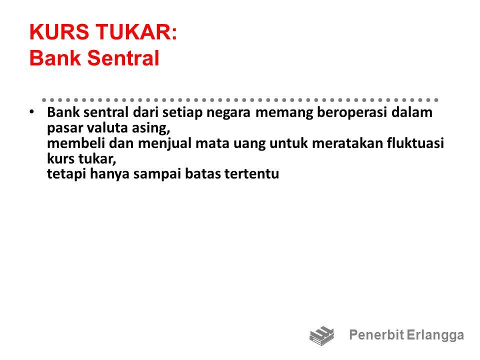 KURS TUKAR: Bank Sentral