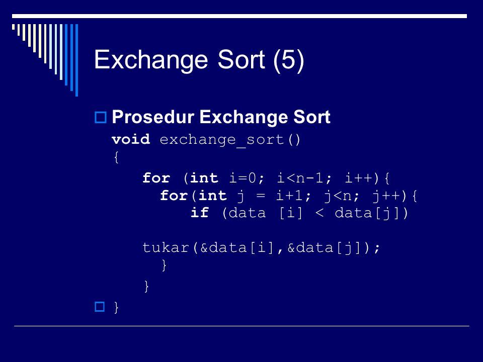 Exchange Sort (5) Prosedur Exchange Sort void exchange_sort() {
