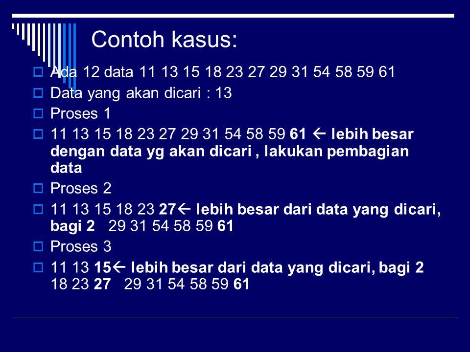 Contoh kasus: Ada 12 data 11 13 15 18 23 27 29 31 54 58 59 61. Data yang akan dicari : 13. Proses 1.