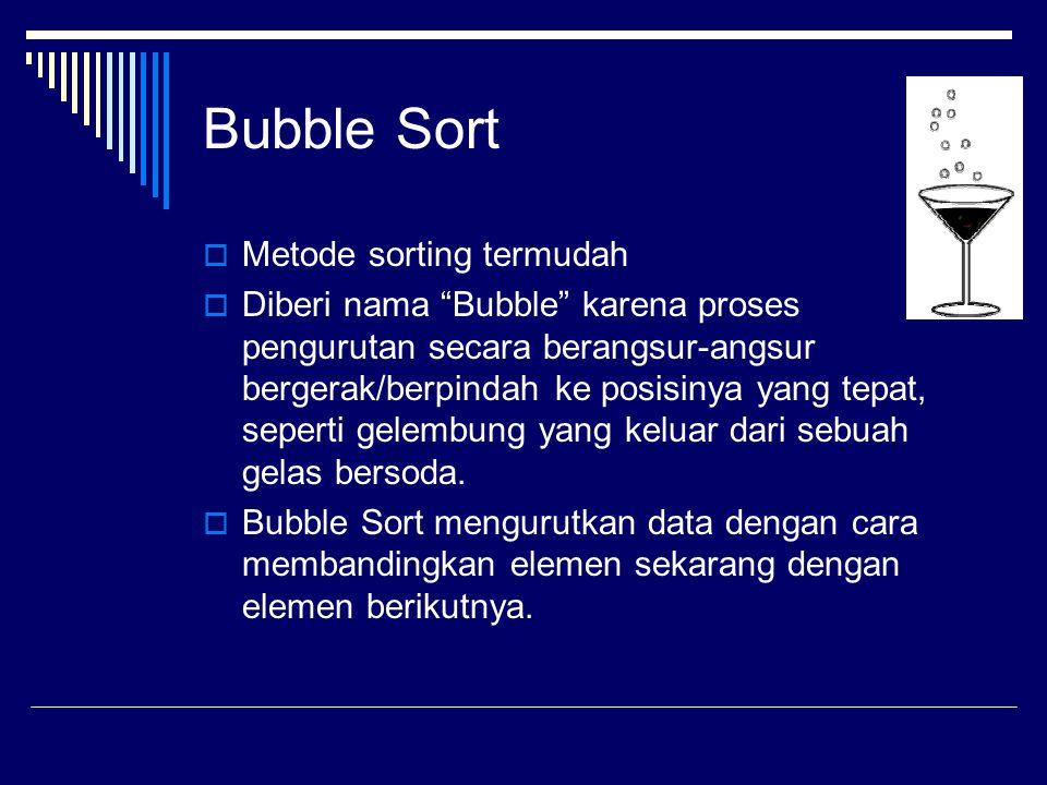 Bubble Sort Metode sorting termudah