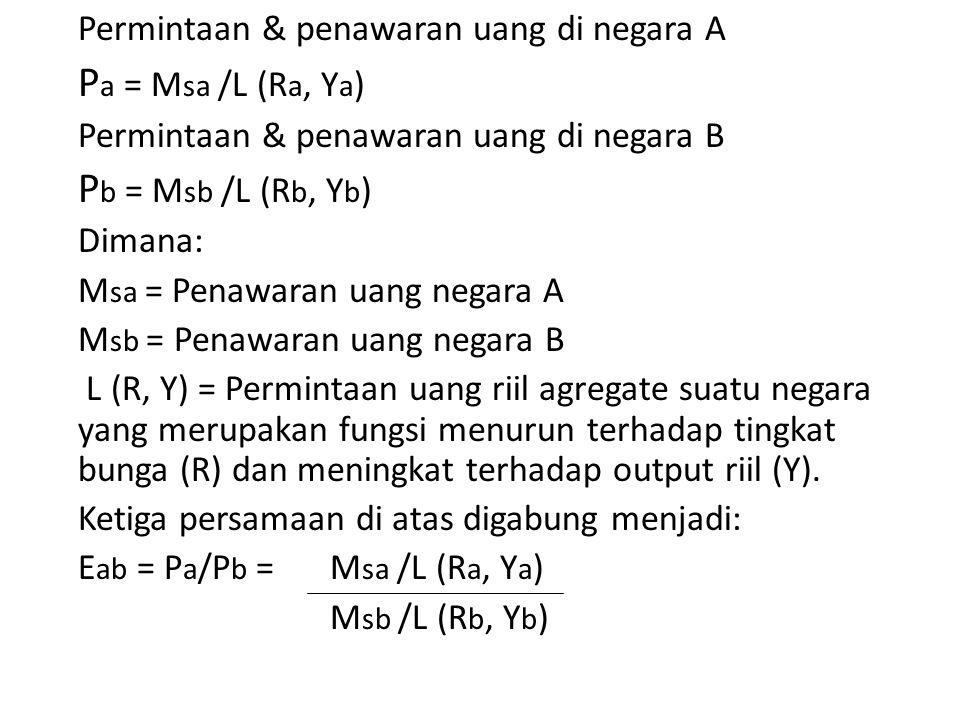 Permintaan & penawaran uang di negara A Pa = Msa /L (Ra, Ya)