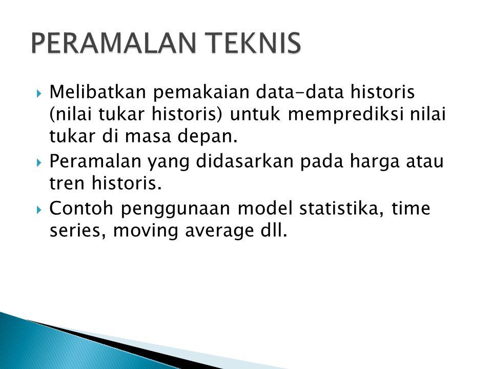 PERAMALAN TEKNIS Melibatkan pemakaian data-data historis (nilai tukar historis) untuk memprediksi nilai tukar di masa depan.