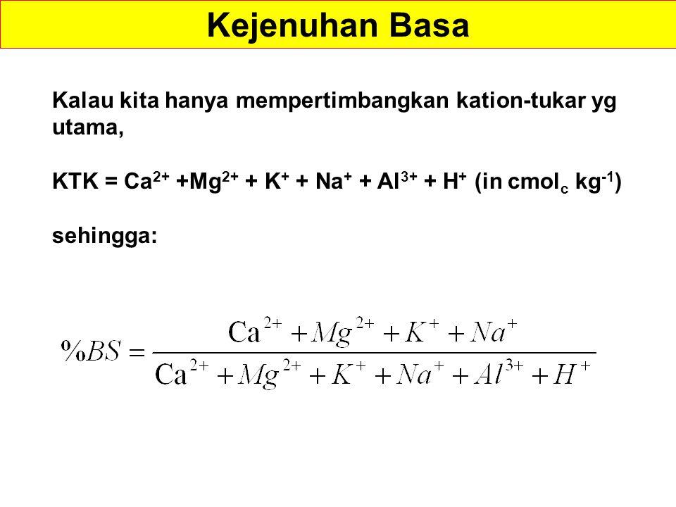 Kejenuhan Basa Kalau kita hanya mempertimbangkan kation-tukar yg utama, KTK = Ca2+ +Mg2+ + K+ + Na+ + Al3+ + H+ (in cmolc kg-1)