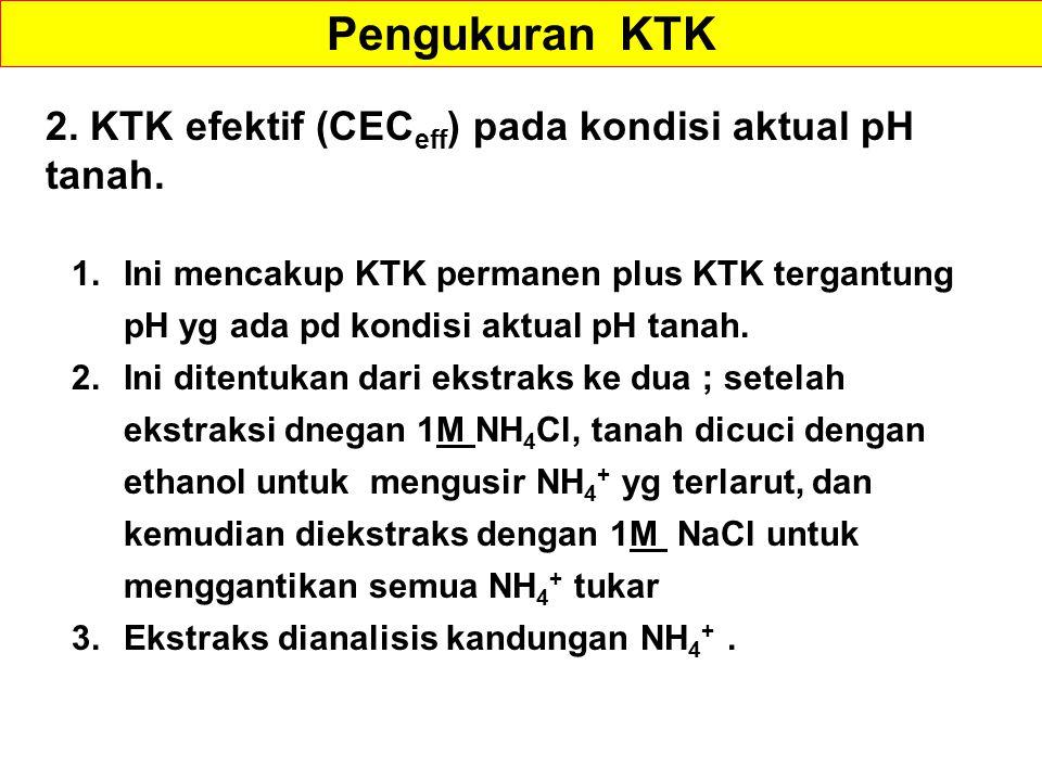 Pengukuran KTK 2. KTK efektif (CECeff) pada kondisi aktual pH tanah.