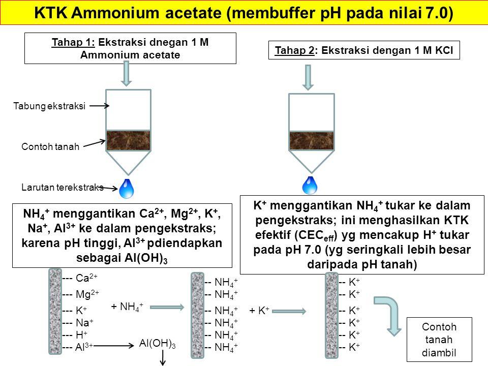 KTK Ammonium acetate (membuffer pH pada nilai 7.0)
