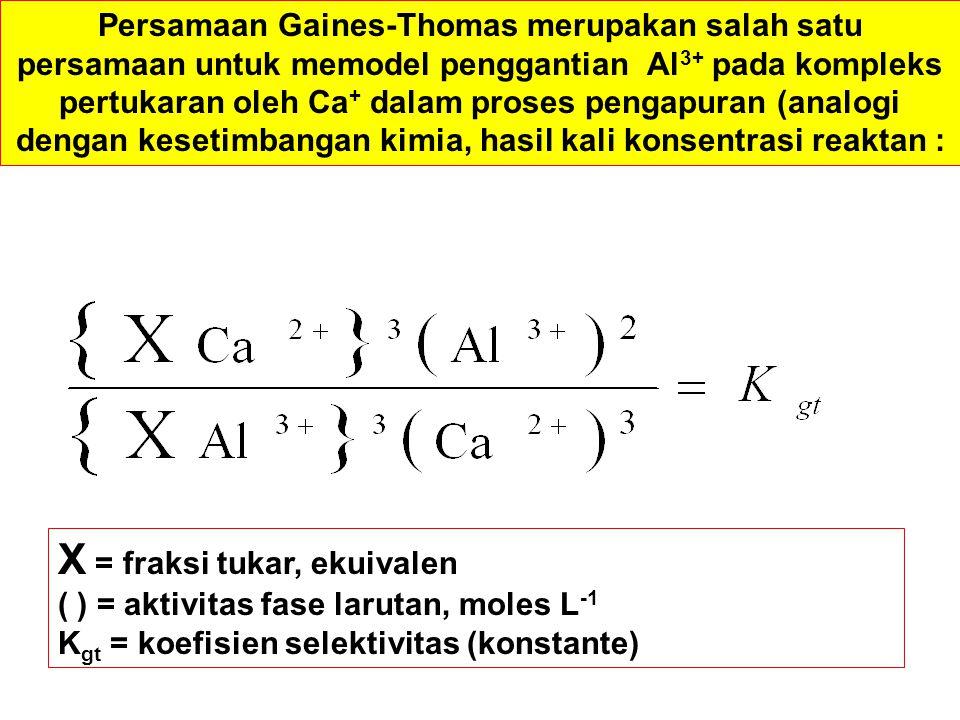X = fraksi tukar, ekuivalen