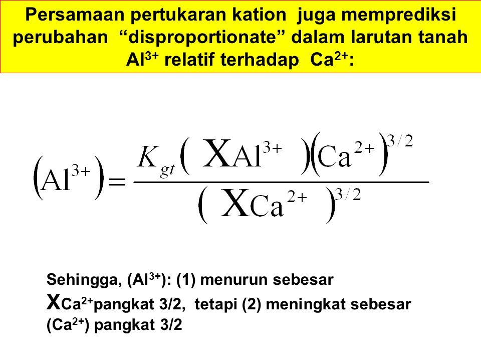 Persamaan pertukaran kation juga memprediksi perubahan disproportionate dalam larutan tanah Al3+ relatif terhadap Ca2+: