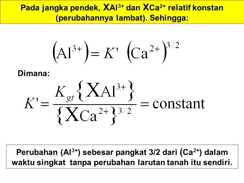 Pada jangka pendek, XAl3+ dan XCa2+ relatif konstan (perubahannya lambat). Sehingga: