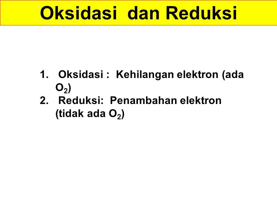Oksidasi dan Reduksi Oksidasi : Kehilangan elektron (ada O2)