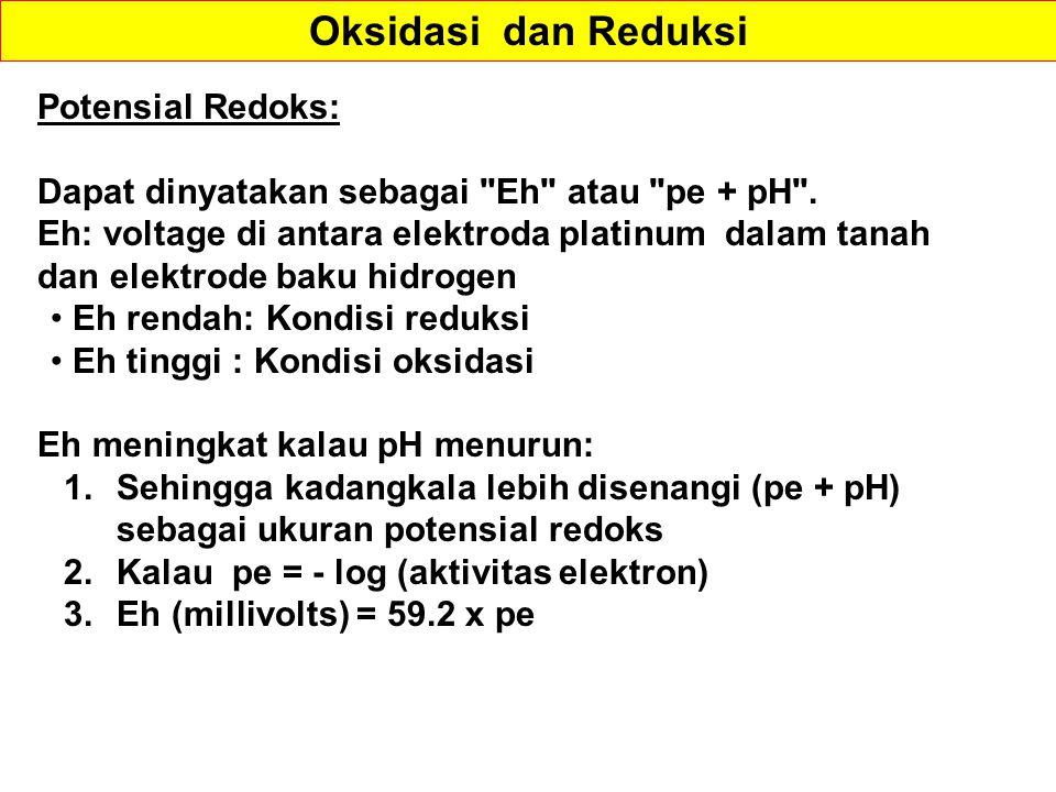 Oksidasi dan Reduksi Potensial Redoks: