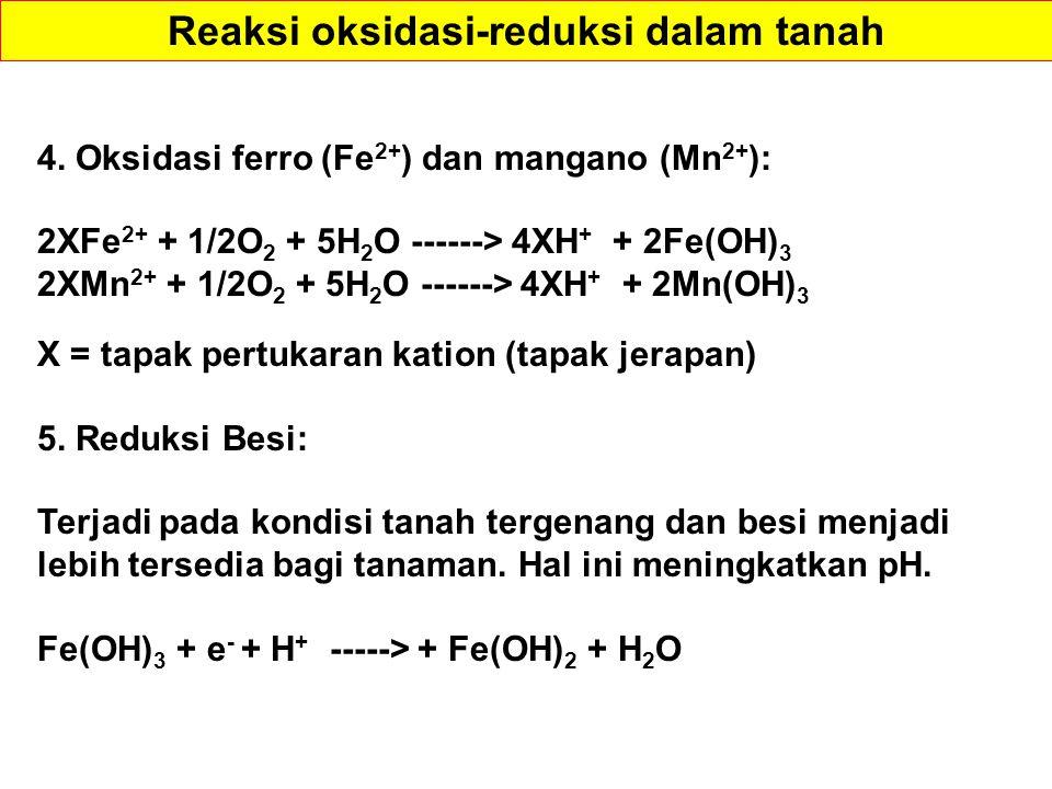 Reaksi oksidasi-reduksi dalam tanah