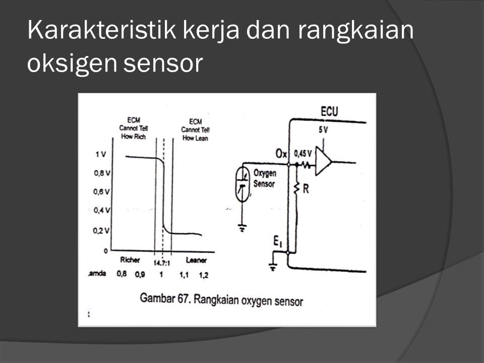 Karakteristik kerja dan rangkaian oksigen sensor