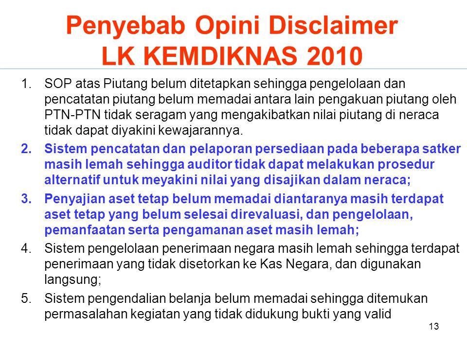Penyebab Opini Disclaimer LK KEMDIKNAS 2010