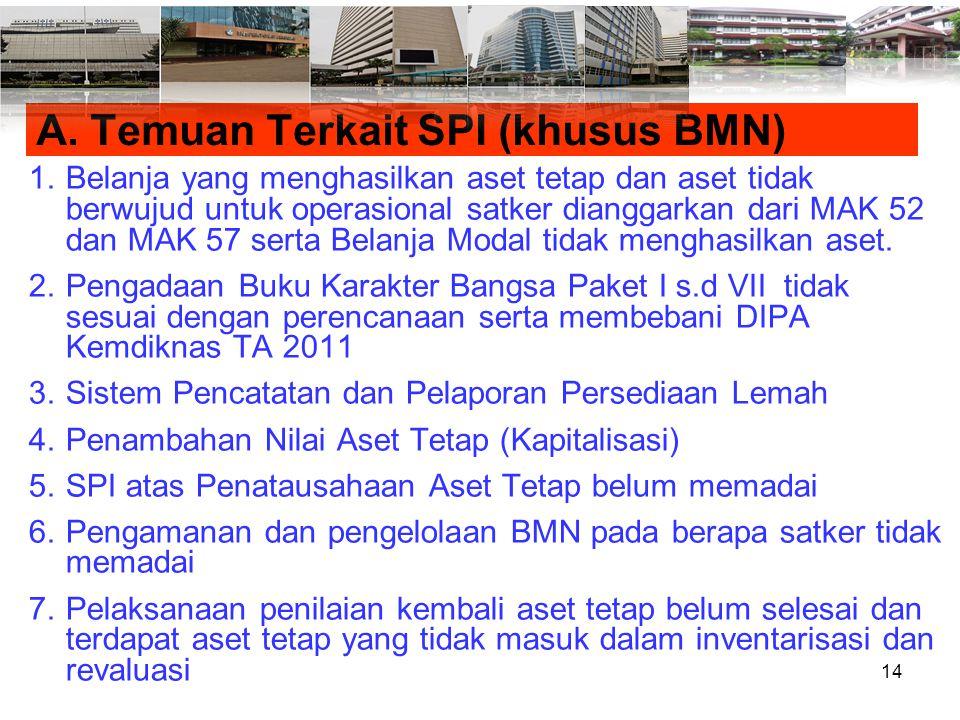 A. Temuan Terkait SPI (khusus BMN)