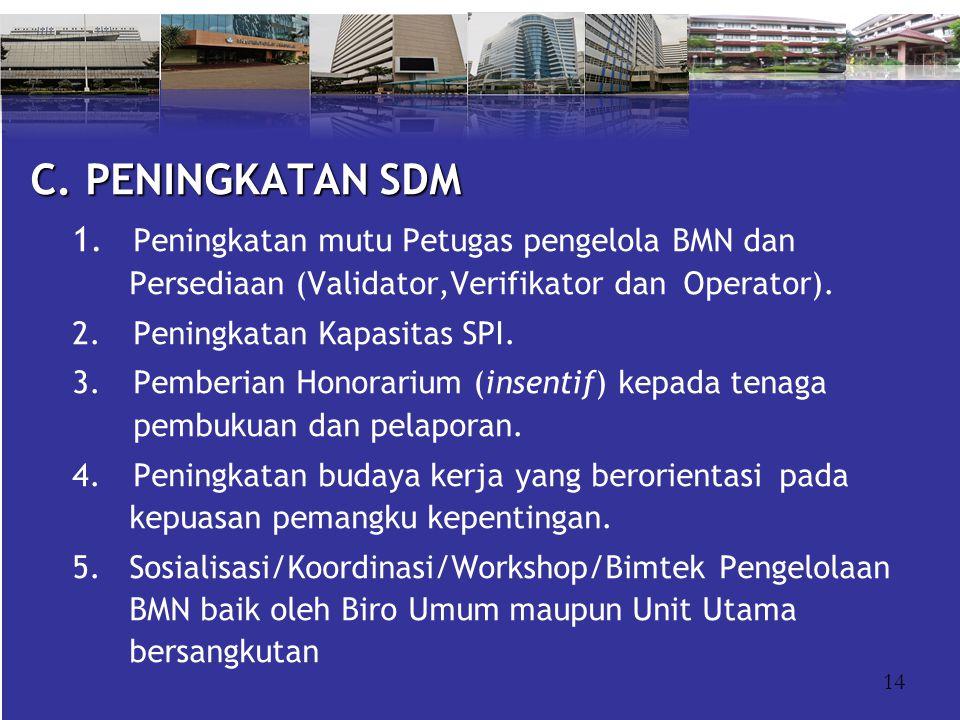 C. PENINGKATAN SDM Peningkatan mutu Petugas pengelola BMN dan Persediaan (Validator,Verifikator dan Operator).