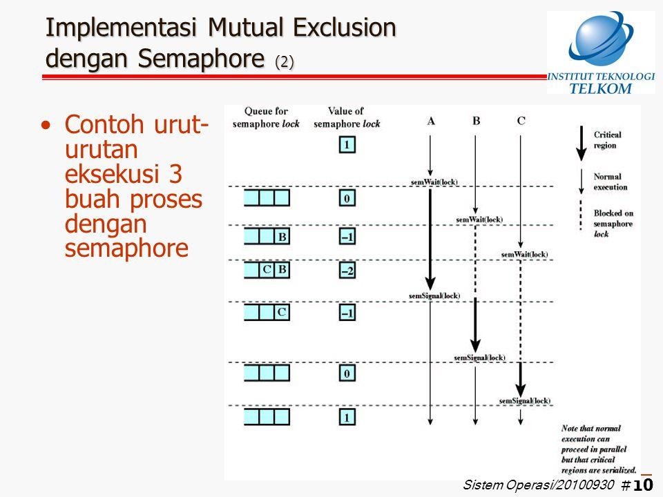 Implementasi Mutual Exclusion dengan Semaphore (2)