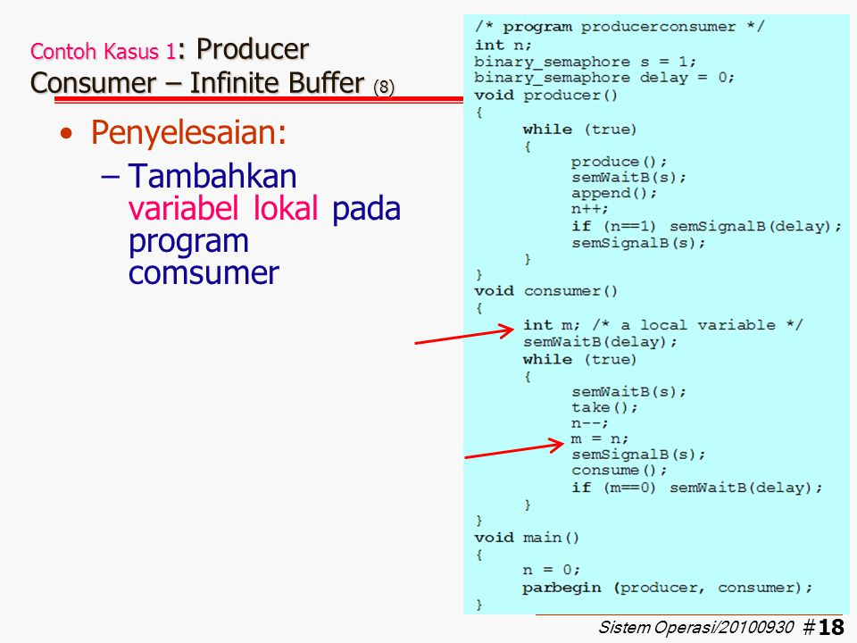 Contoh Kasus 1: Producer Consumer – Infinite Buffer (8)