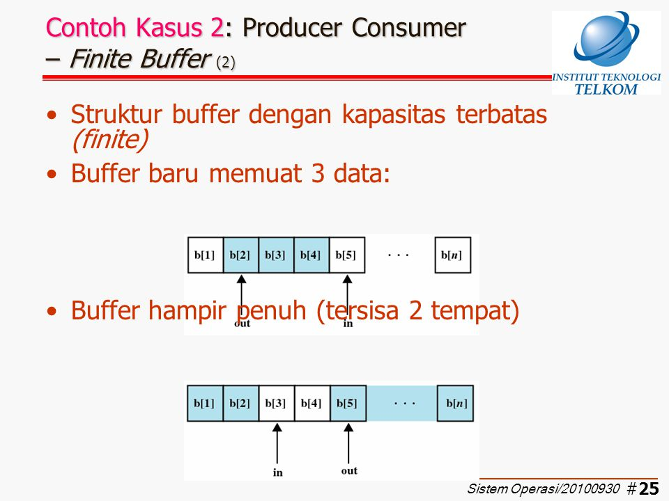 Contoh Kasus 2: Producer Consumer – Finite Buffer (2)