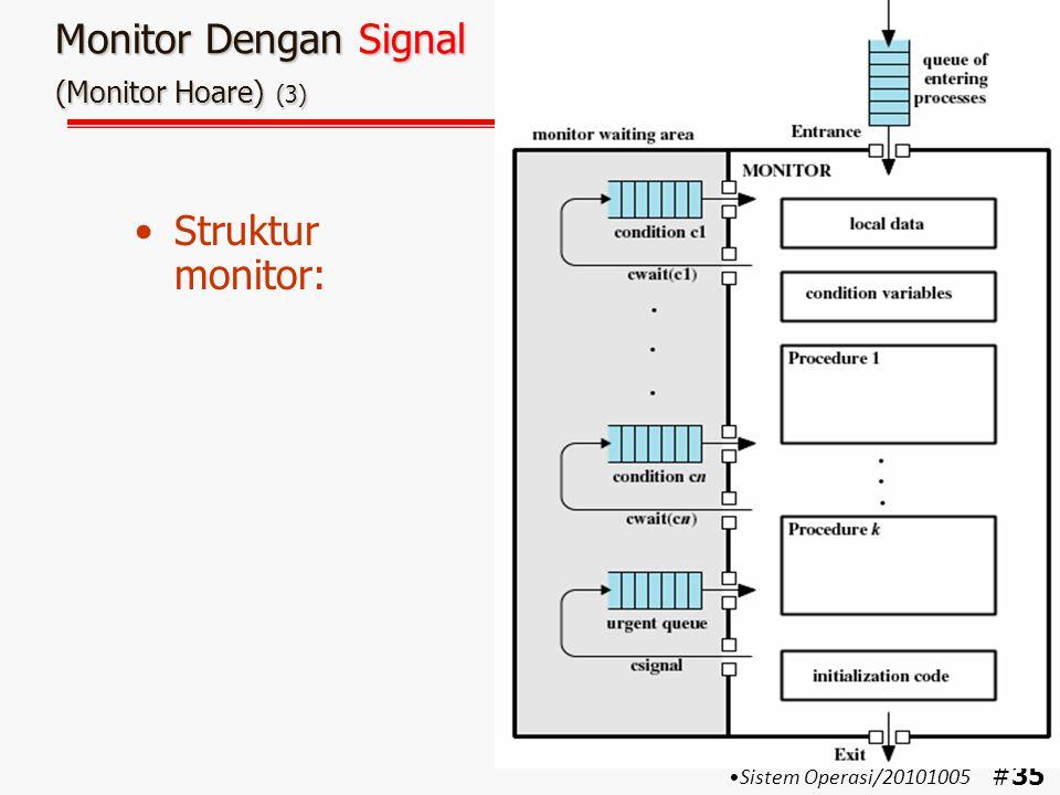 Monitor Dengan Signal (Monitor Hoare) (3)