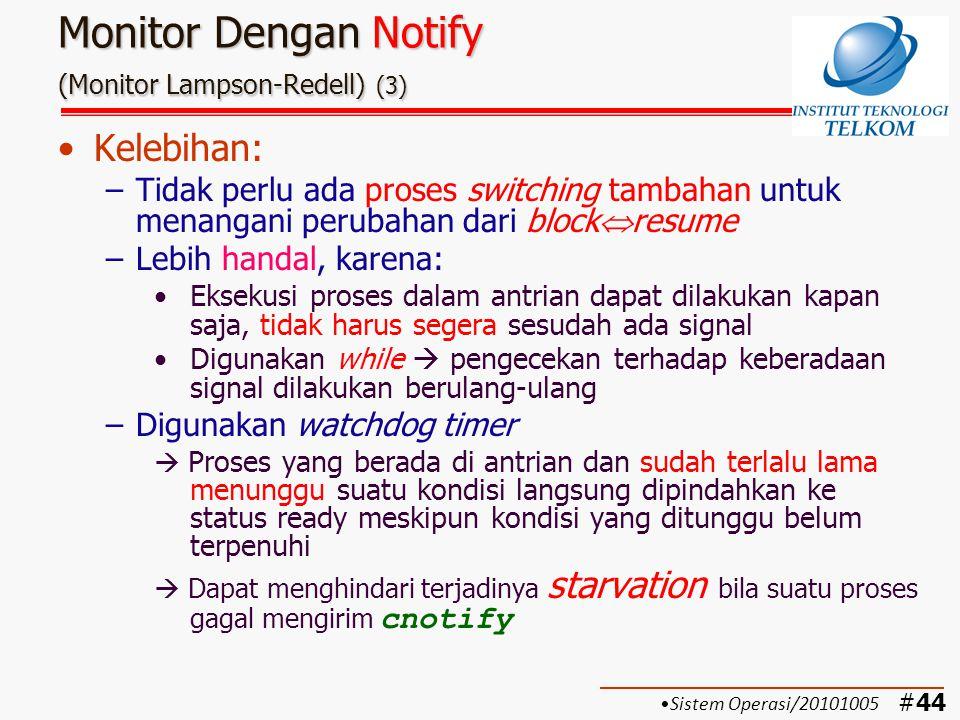 Monitor Dengan Notify (Monitor Lampson-Redell) (3)