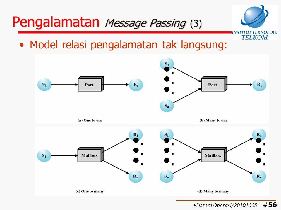 Pengalamatan Message Passing (3)