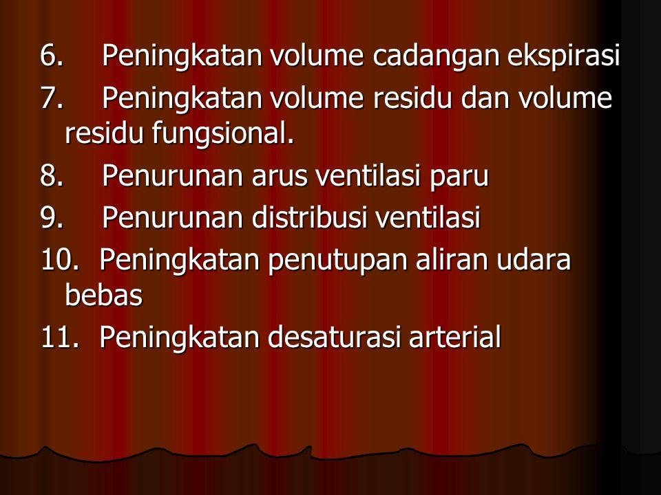 6. Peningkatan volume cadangan ekspirasi