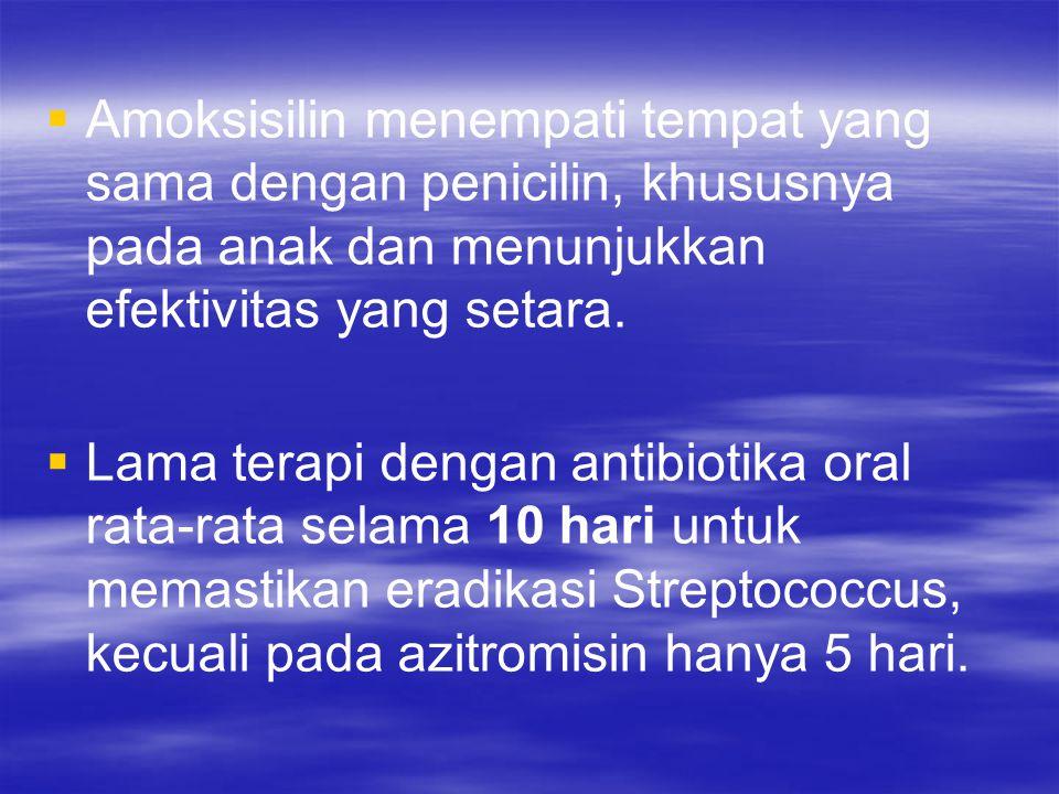 Amoksisilin menempati tempat yang sama dengan penicilin, khususnya pada anak dan menunjukkan efektivitas yang setara.