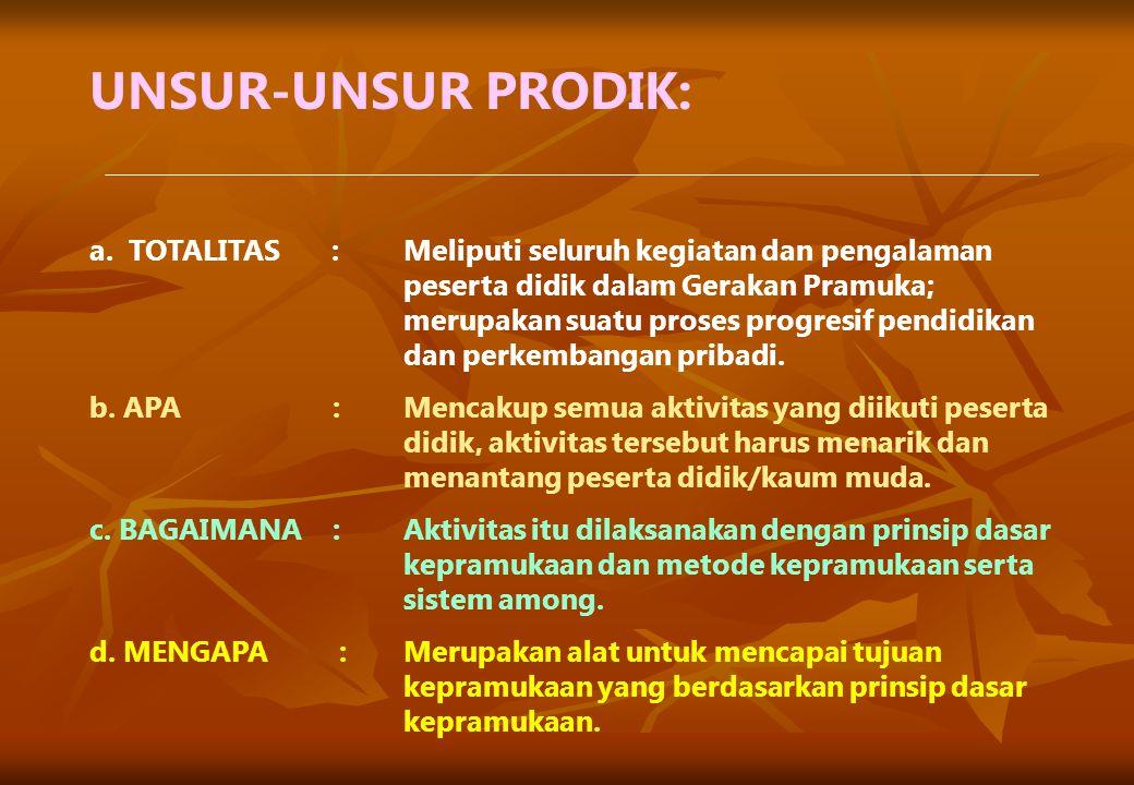 UNSUR-UNSUR PRODIK: