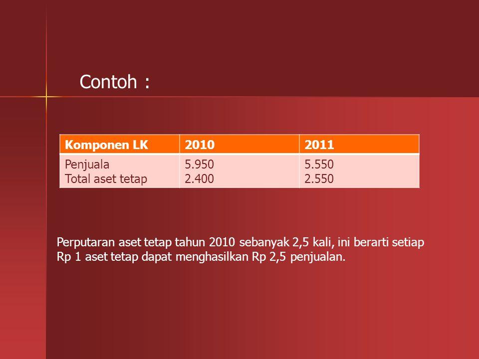 Contoh : Komponen LK 2010 2011 Penjuala Total aset tetap 5.950 2.400