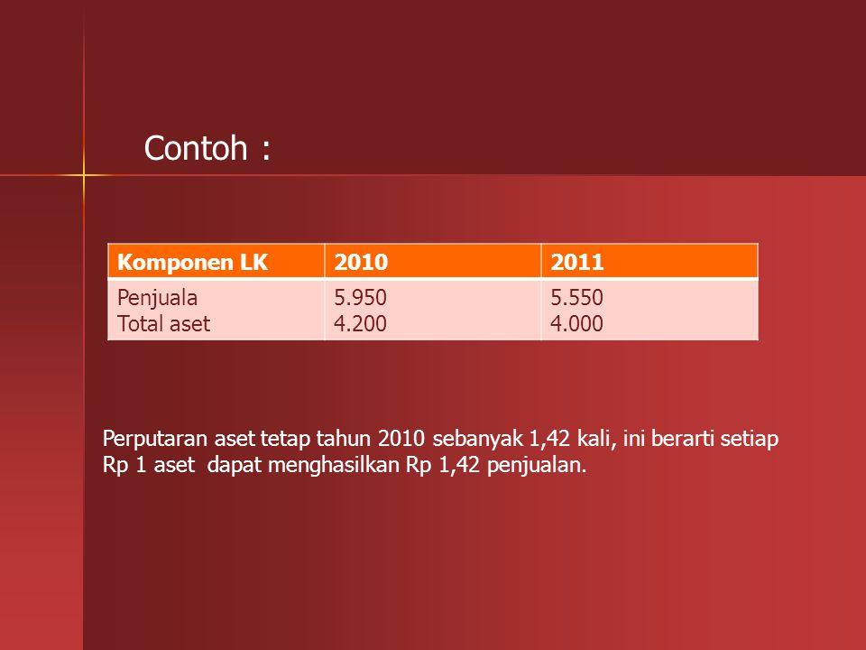 Contoh : Komponen LK 2010 2011 Penjuala Total aset 5.950 4.200 5.550