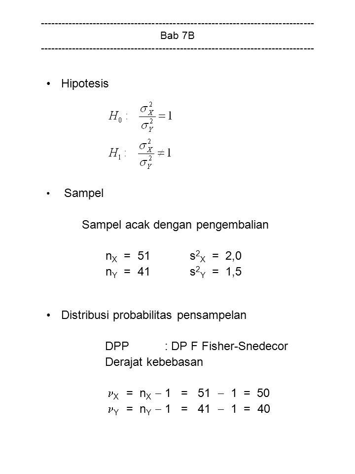 Sampel acak dengan pengembalian nX = 51 s2X = 2,0 nY = 41 s2Y = 1,5
