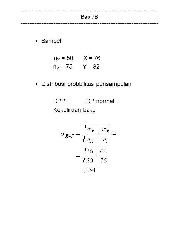 Distribusi probbilitas pensampelan DPP : DP normal Kekeliruan baku