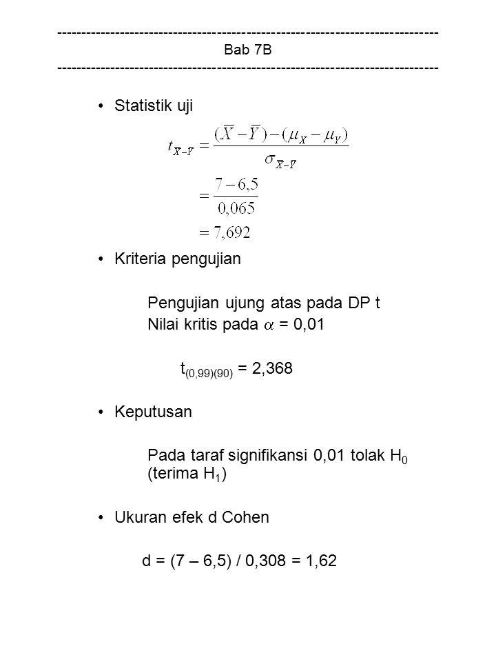 Pengujian ujung atas pada DP t Nilai kritis pada  = 0,01