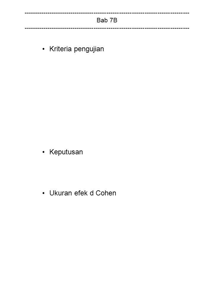 Kriteria pengujian Keputusan Ukuran efek d Cohen