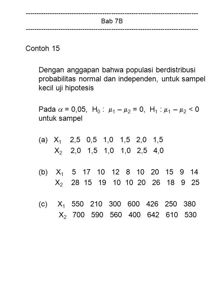 Pada  = 0,05, H0 : 1 – 2 = 0, H1 : 1 – 2 < 0 untuk sampel